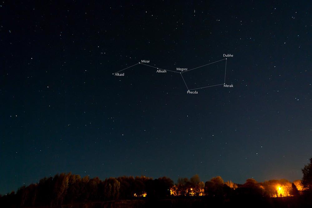 Stjärnbilden Karlavagnen (ingår i Ursa Major)