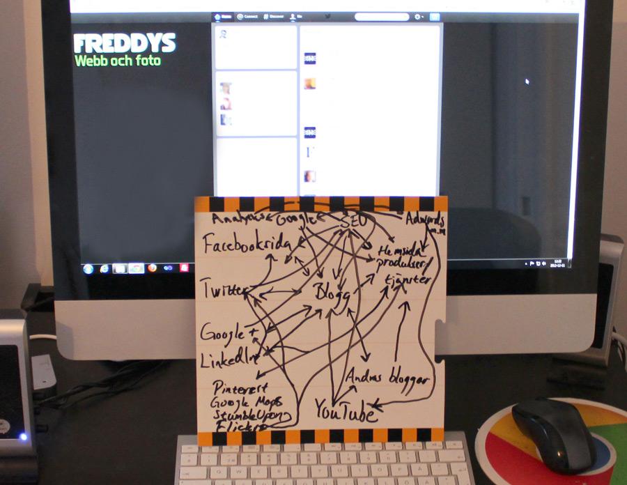 En karta över mitt e-sociala liv