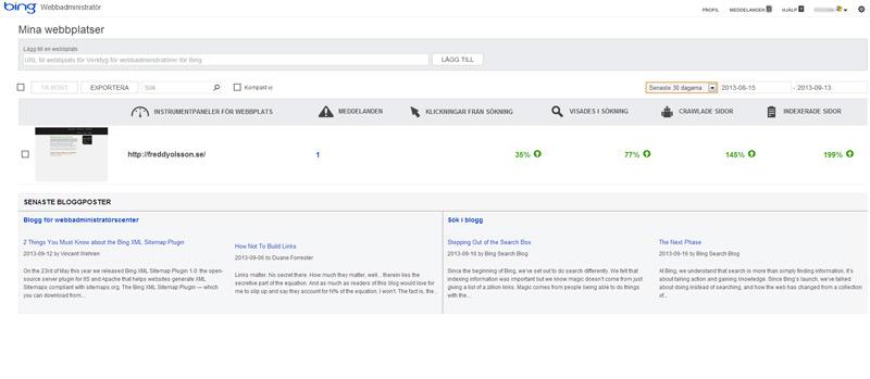 Bing Webmaster Tools - mina webbplatser