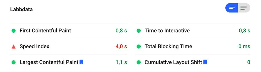 Laddningstid och teknisk seo - pagespeed insights från Google